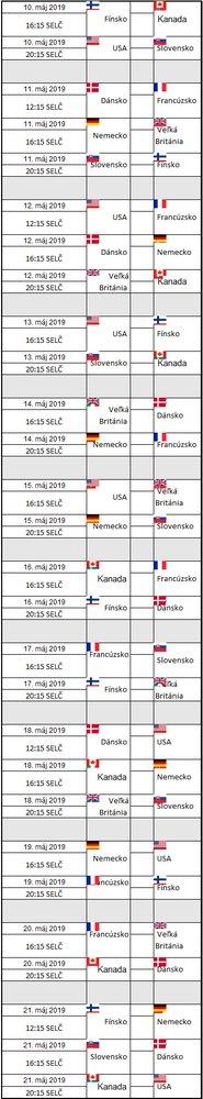 83e64bbfe10d0 Kompletný rozpis zápasov hokejových MS | Košice Online